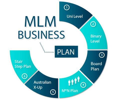 Airport business plan download